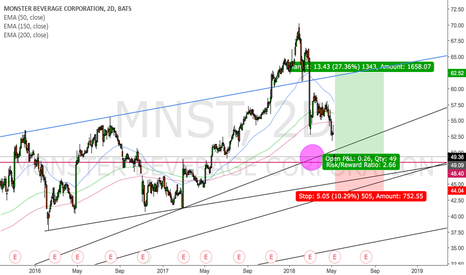 MNST: Monster move ahead (maybe;))