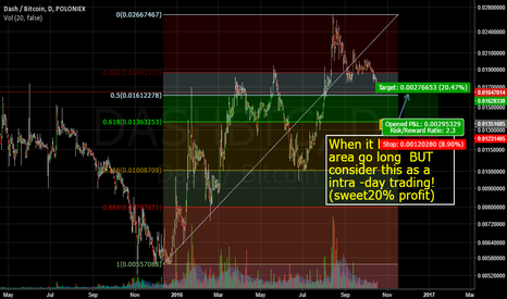 DASHBTC: DASH LONG  (When it hits the retrace).....enjoy! ;)