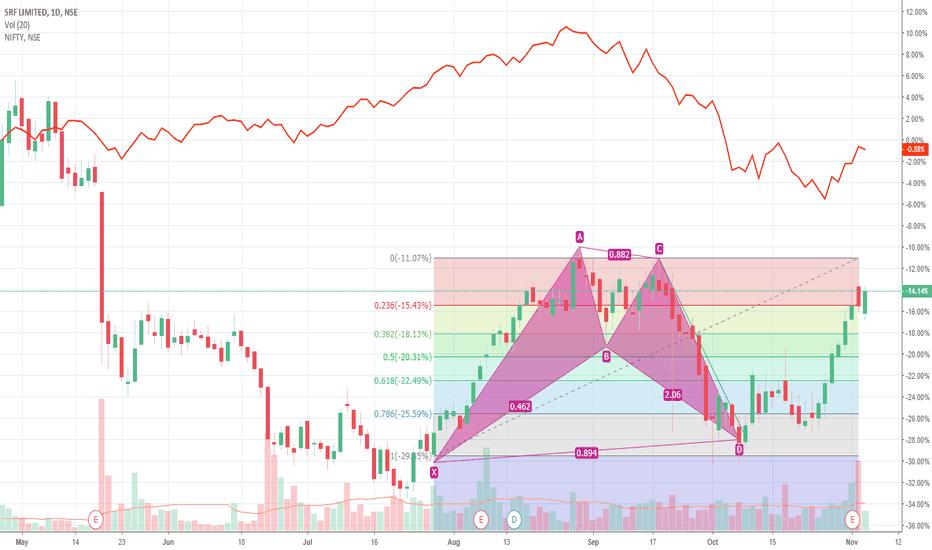 SRF: SRF harimonic  chart following