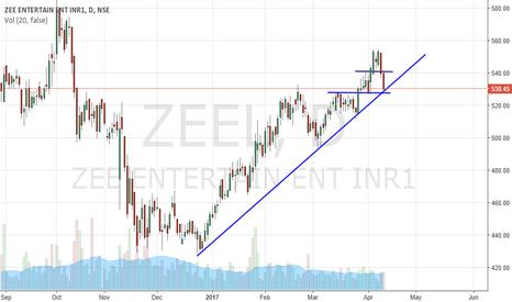ZEEL: Buy Zee