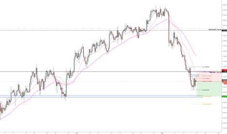XAGUSD: Silver retracement short