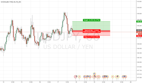 USDJPY: LONG MOVE UP FOR A FEW PIPS CHEAT CODE ALERT!!!!!!!!!!