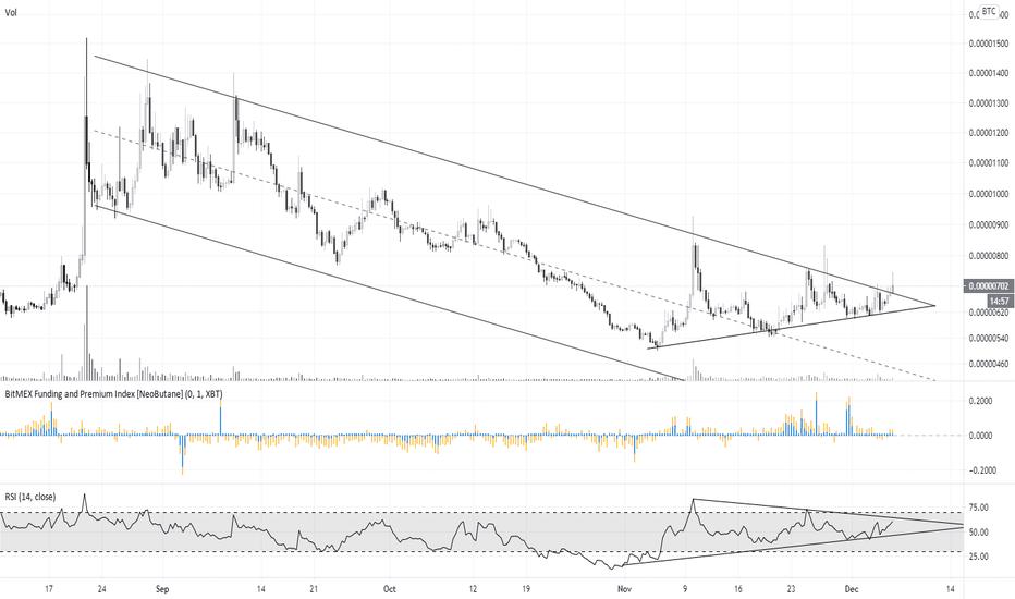 tradingview gnt btc 0 03 bitcoin in usd