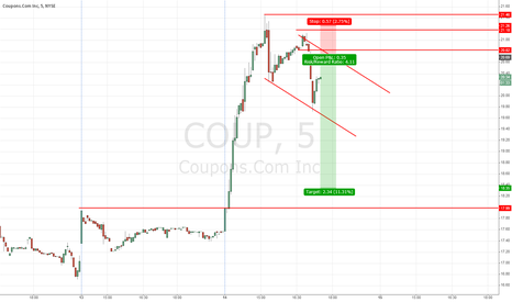 COUP: sell upper line, stop above last high