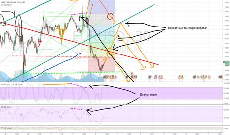 EURUSD: EUR USD good short run but the hope remains!