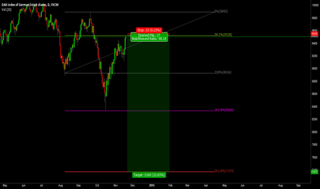 GER30: Trade 16: Dax Show Time