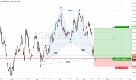 GBPUSD: >>>Обзор рынка.14.06.16<<<