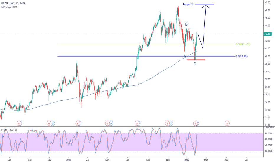 PFE: Pfizer in the start of wave 5