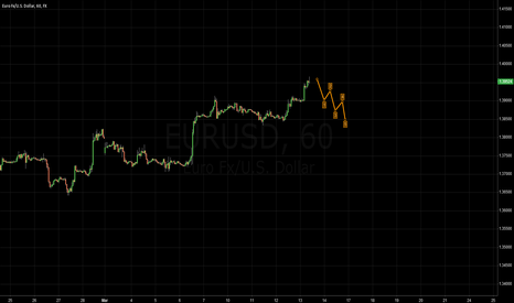 EURUSD: EUR.USD (3)