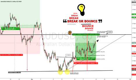 AUDUSD: AUD/USD - Let's play Break or Bounce?