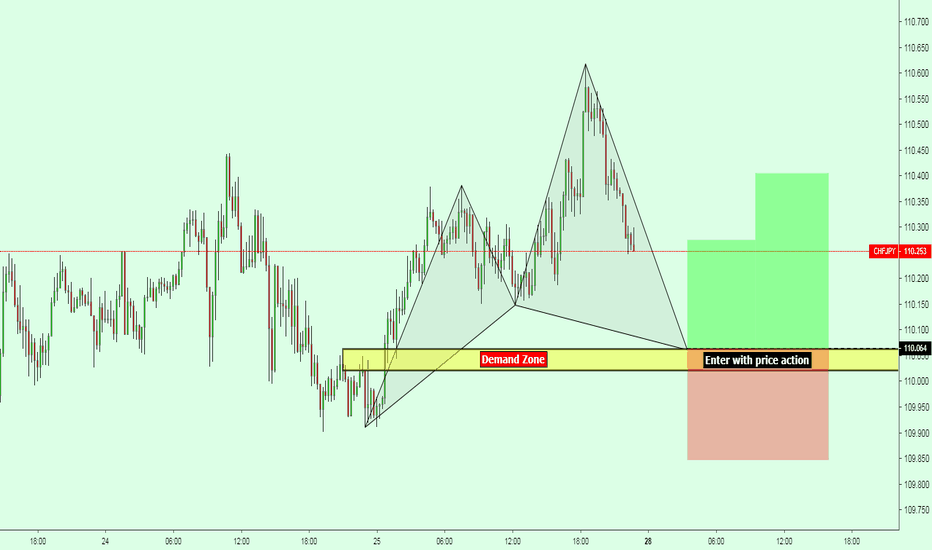 CHFJPY: CHFJPY / M15 / TREND CONTINUATION TRADE