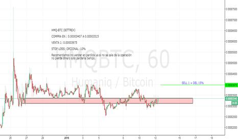 HMQBTC: HMQ-BTC se muestra positivo