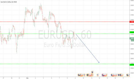 EURUSD: Продажа евро-бакса. Отработка импульса