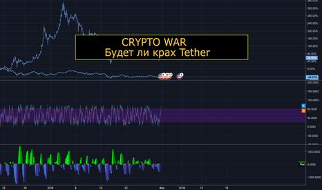 BTCUSD: Будет ли крах Tether – аналитика! (Часть 2)