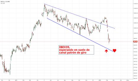 IBC: IBEX NO LEVANTA CABEZA.