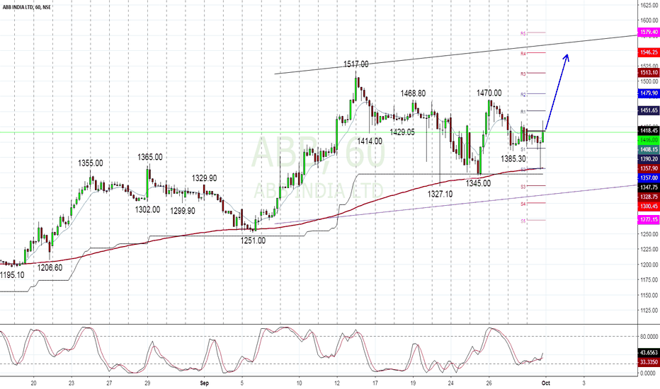 ABB: ABB Strong candidate