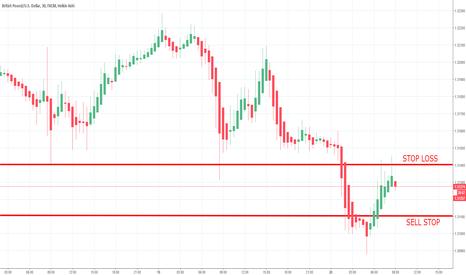GBPUSD: GBP/USD SELL - 20/10/2017