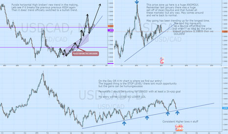 USDCAD: USDCAD - shorterm SHORT , LONG TERM LONG!