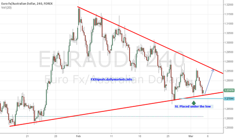 EURAUD: Time to move up $EURAUD