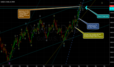 """XAUUSD: """"It's A Long Ways To The Top, If You Wanna Trade Gold"""""""