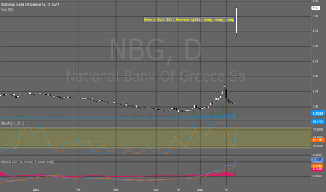 NBG: NBG Reverse Split