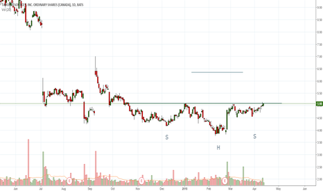 TAHO: Tahoe Resources reversal