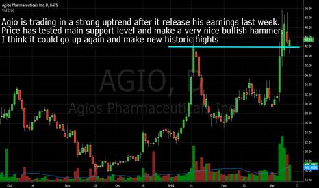 AGIO: AGIO - GOOD CHART AND GOOD EARNINGS
