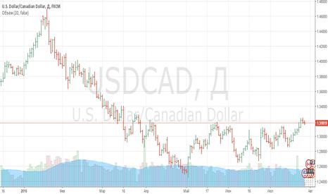 USDCAD: Продажи по USDCAD