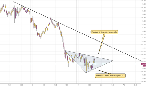 USDJPY: Waiting the breakout