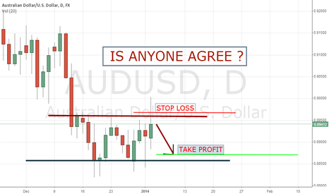AUDUSD: IS ANYONE AGREE ?