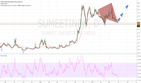 SUMEETINDS: Sumeet Ind Ready to Take Off