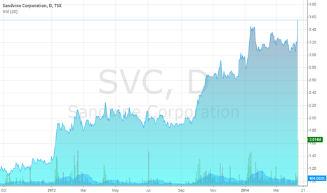 SVC: Shares price increase after Sandvine's Q1 Financial Results