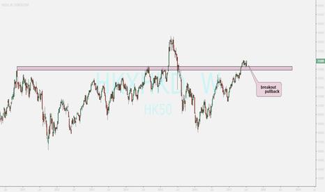 HKXHKD: HONG KONG INDEX ....enter to hk stocks