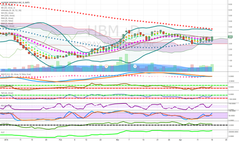 HBM: pennies to thousands above cloud candidate