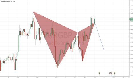 EURGBP: Bearish Gartley