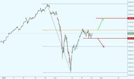 SPX: El S&P 500 consolida precios sin dirección clara