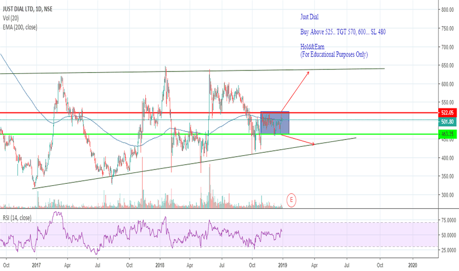 JUSTDIAL: JustDial.. Wild moves Coming Soon