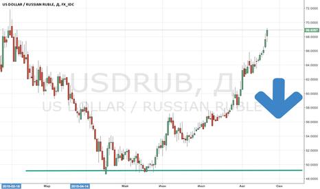 USDRUB: Прогноз курса рубля от Дмитрия Медведева