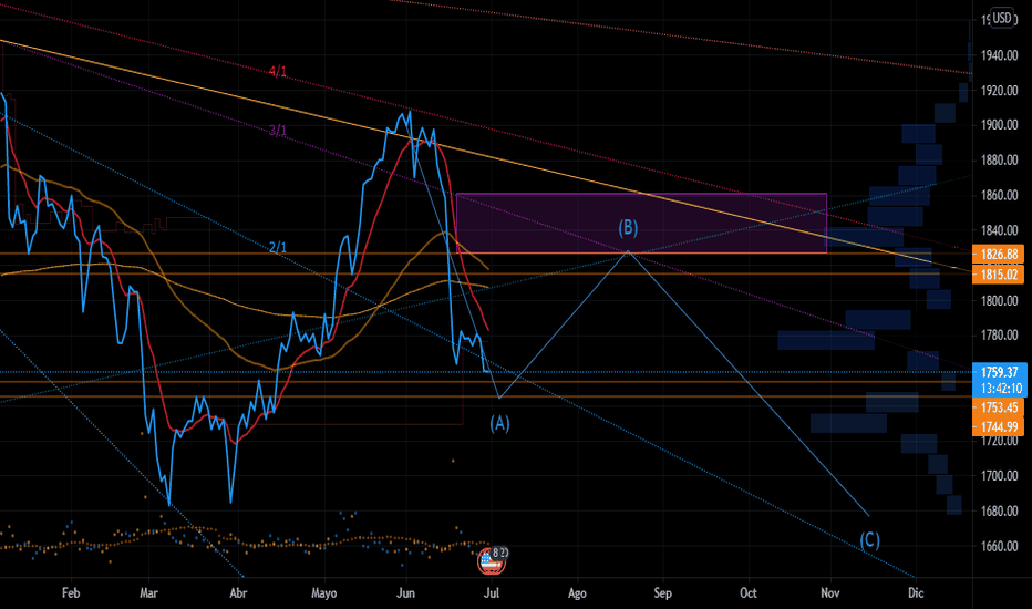 cboe bitcoin inizia a fare trading tradingview cosa è tradingview