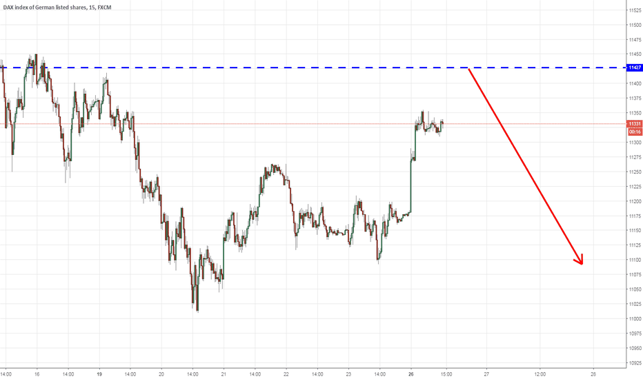 GER30: Short at 11427 potentially if up with Wall Street