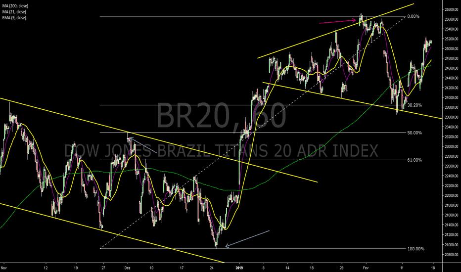 BR20: br20