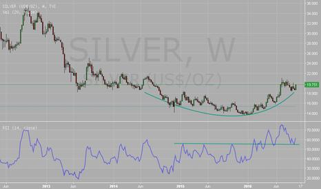 SILVER: Silver