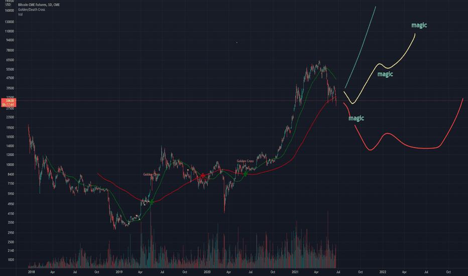bitcoin ethereum trade