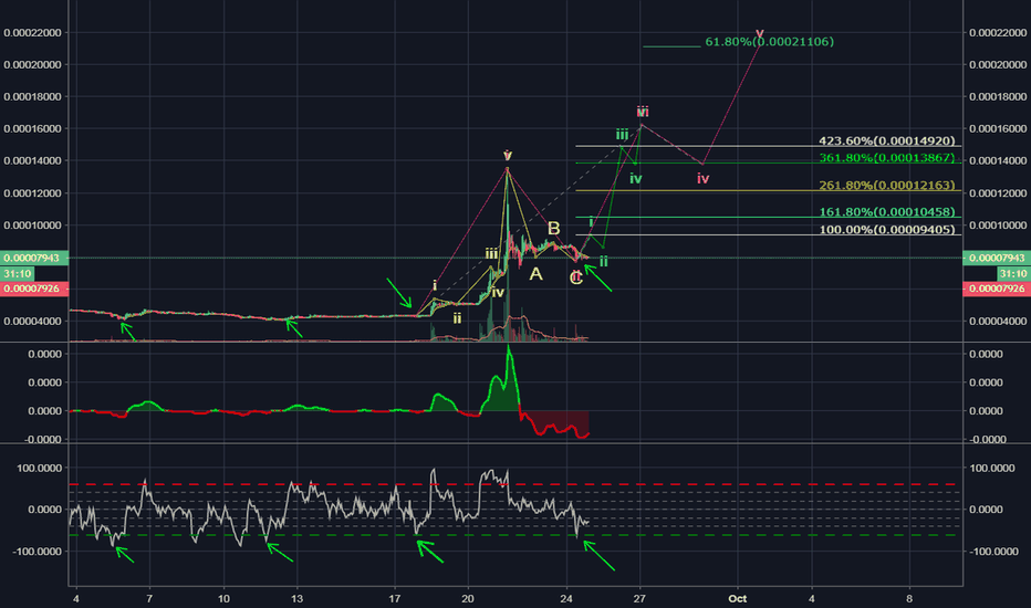 XRPU18: XRP Primary Wave