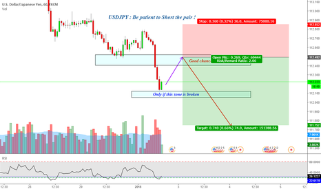 USDJPY: USDJPY : Be patient to Short the pair !
