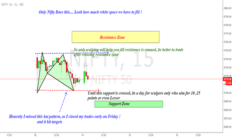 NIFTY: Nifty : Will you ever get out of this crooked Ranging Mindset ?