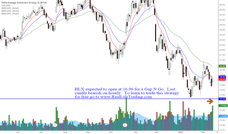 HLX: HLX Day Trade (Brad Reed Feb17,2015)
