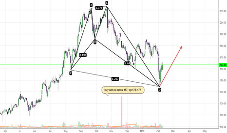 L_TFH: Is L&T FH a buy ??