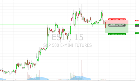 ES1!: Short ES