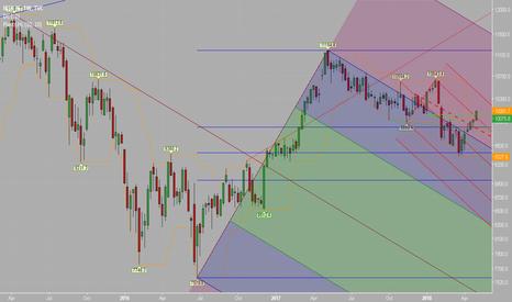 IBEX35: Trend Unchanged
